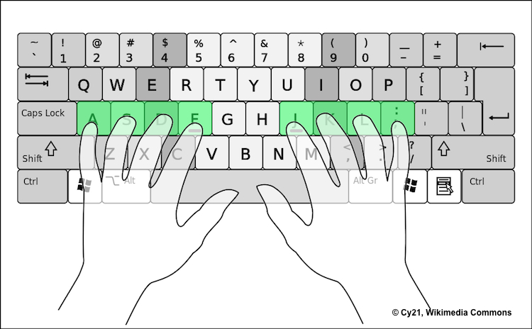 Place your fingers on the home row keys to begin